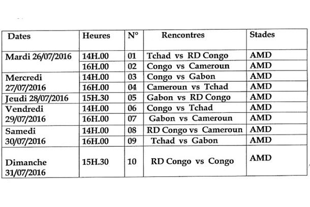 Uniffac : Battue 2-1 par le Gabon, la RDC croise le Cameroun samedi
